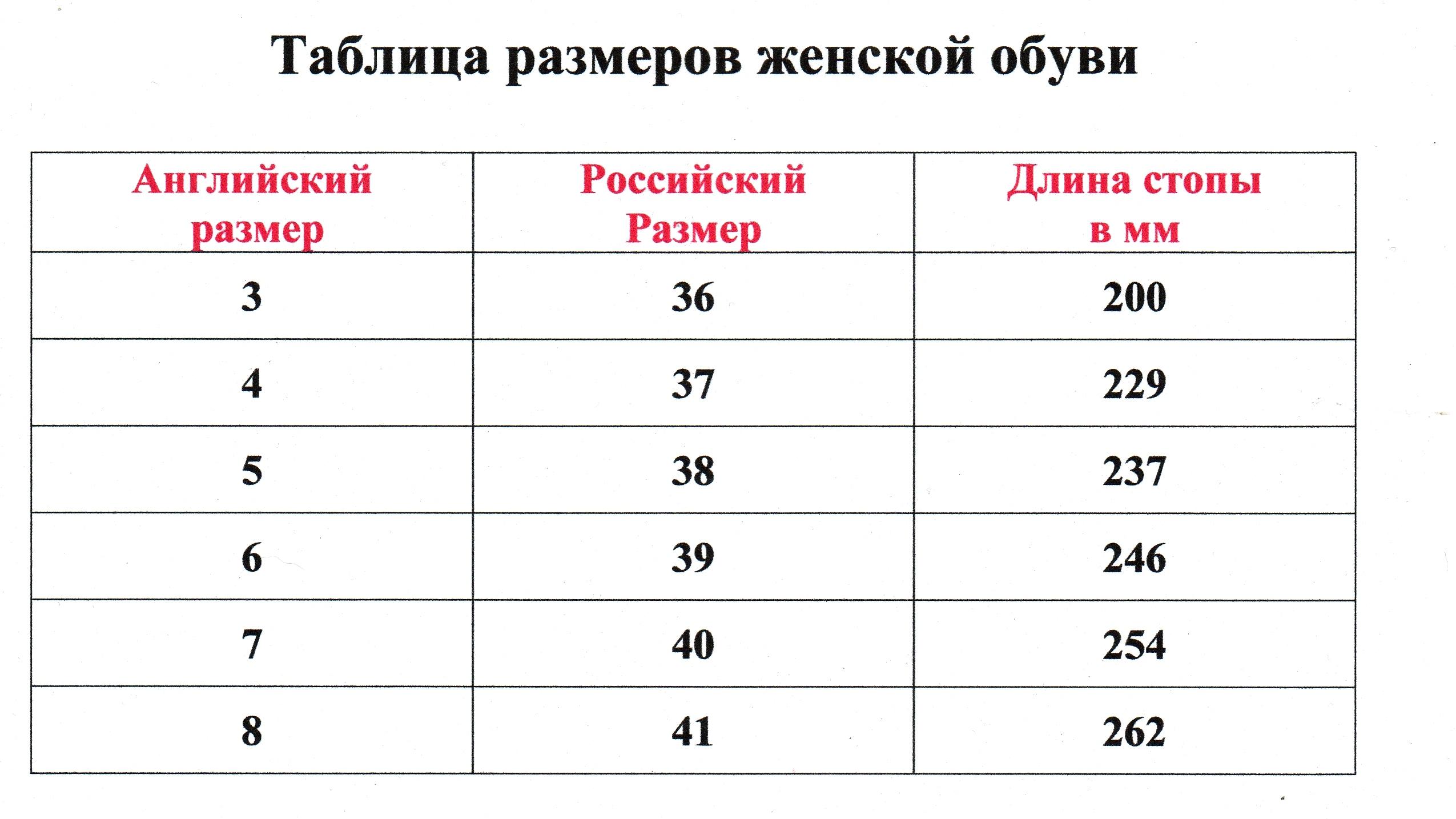 Таблица размеров обуви